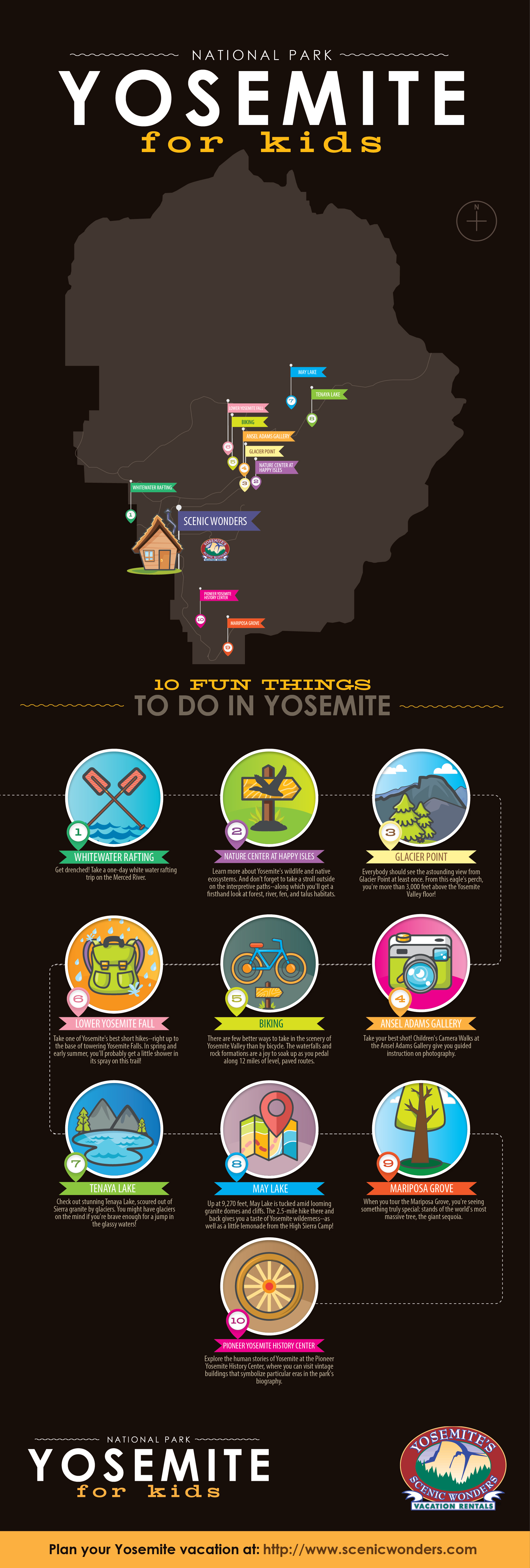 Yosemite For Kids Infographic1